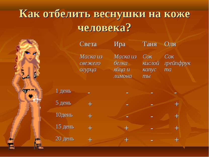 Как отбелить веснушки на коже человека? Света Ира Таня Оля Маска из свежего о...
