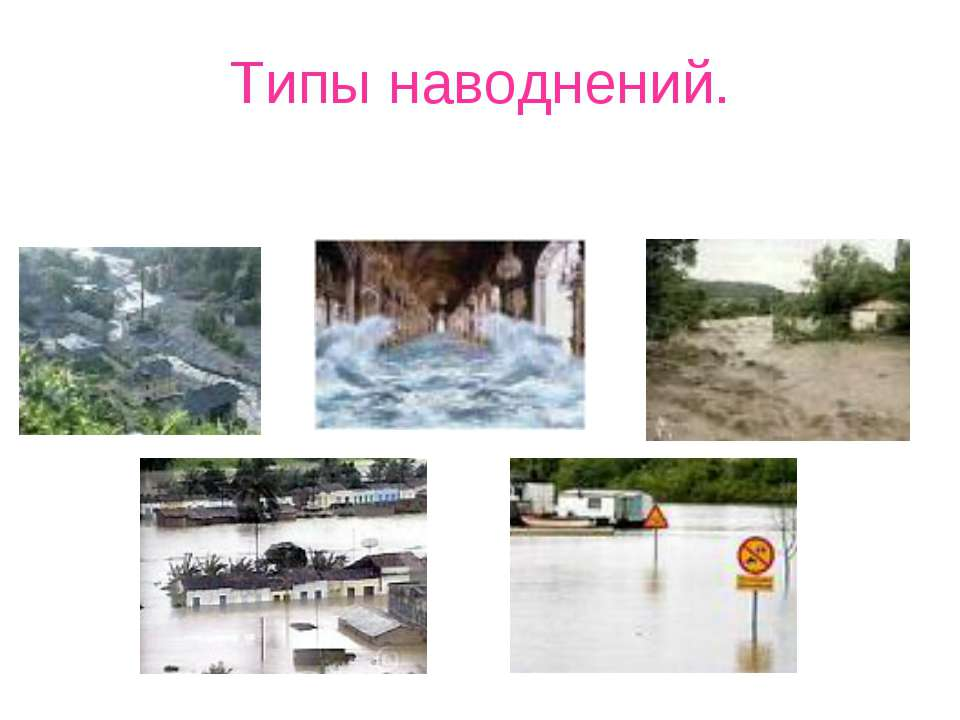 Типы наводнений.
