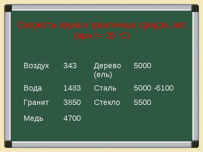 Скорость звука в различных средах, м/с (при t= 20 С) Воздух 343 Дерево (ель) ...