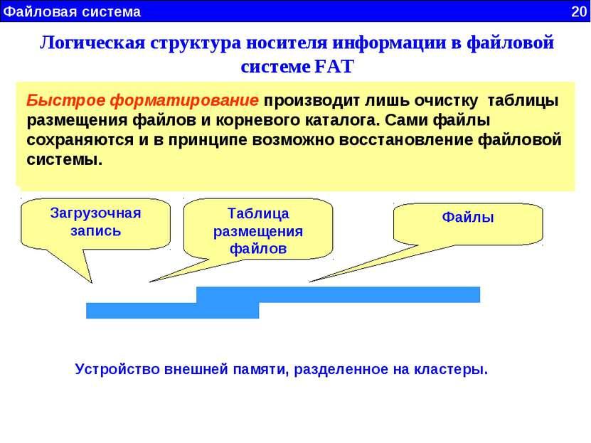 Файловая система 20 Логическая структура носителя информации в файловой систе...