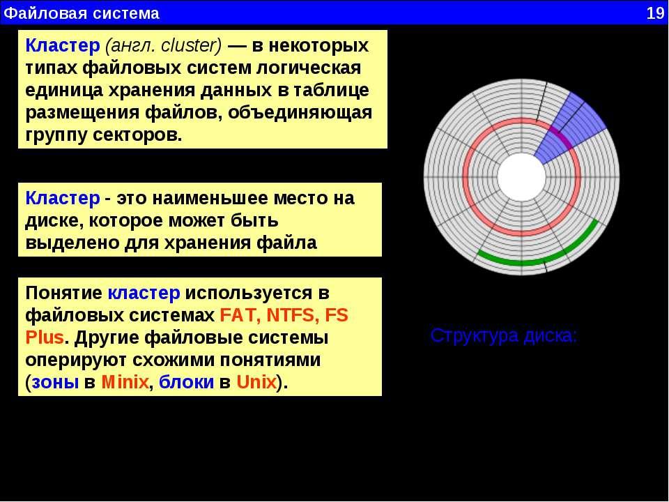 Файловая система 19 Структура диска: (A) дорожка (B)геометрический сектор (C...