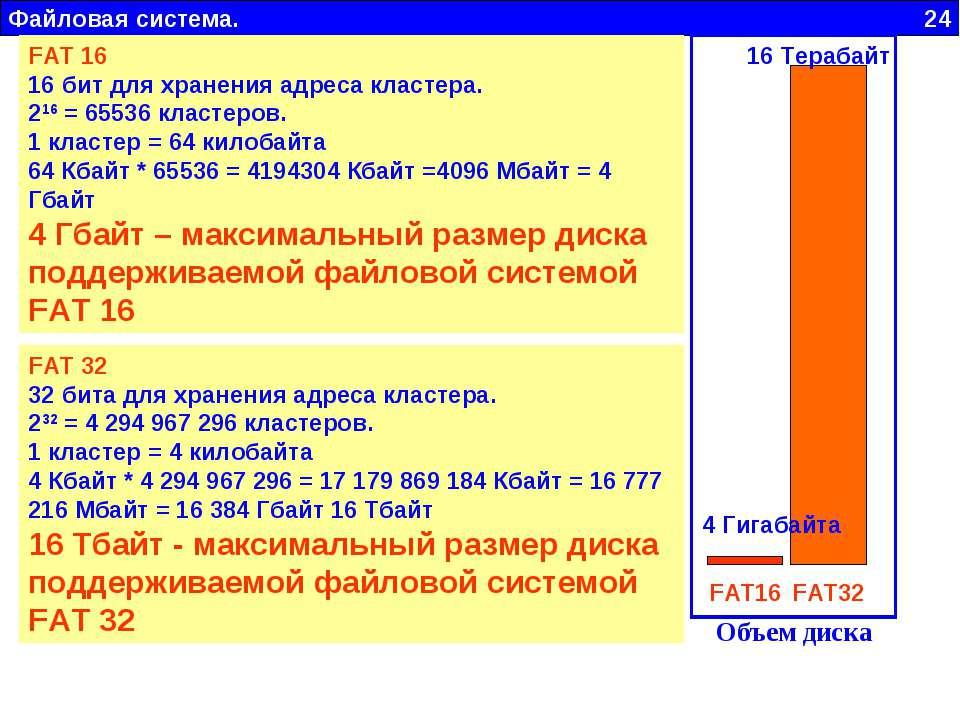 Файловая система. 24 FAT 16 16 бит для хранения адреса кластера. 216 = 65536 ...