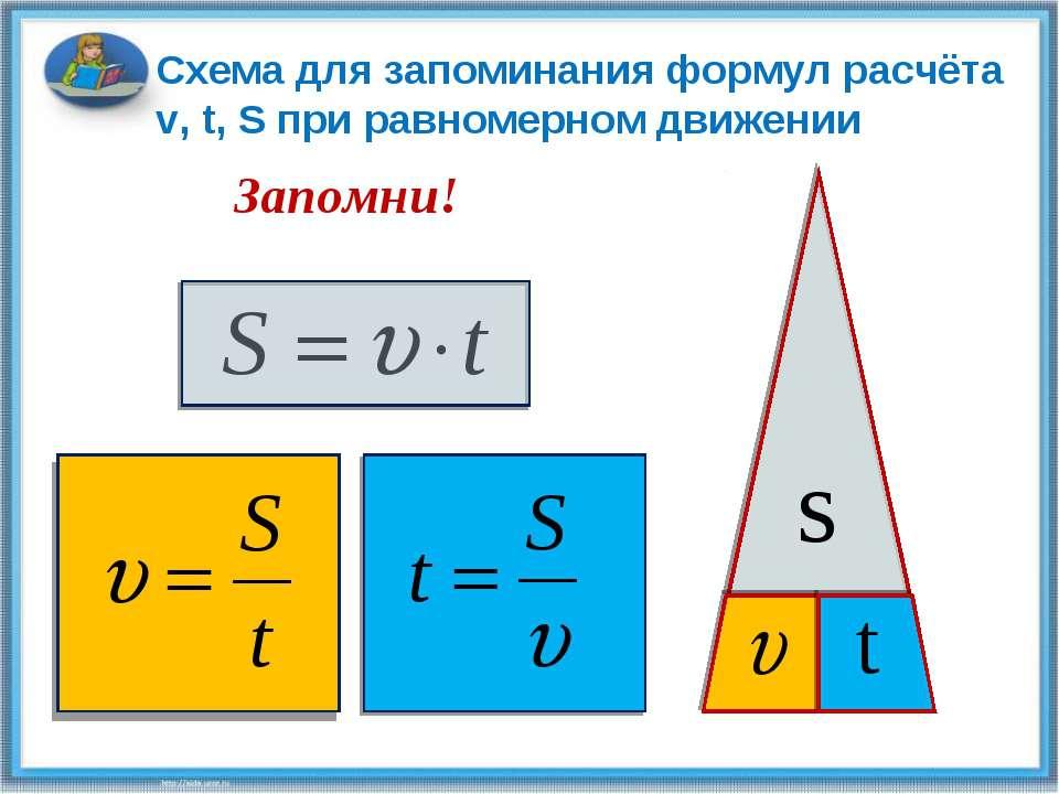 s t Схема для запоминания формул расчёта v, t, S при равномерном движении Зап...