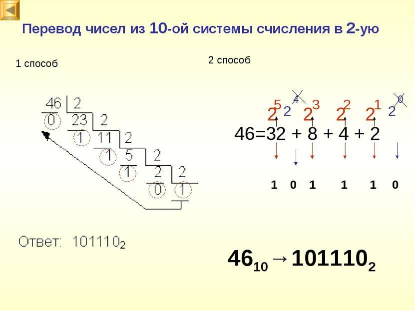 Перевод чисел из 10-ой системы счисления в 2-ую 4610→1011102 1 способ 2 спосо...