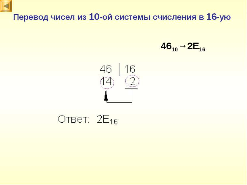 Перевод чисел из 10-ой системы счисления в 16-ую 4610→2E16