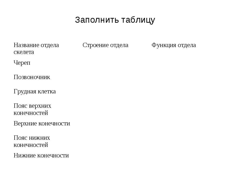 Заполнить таблицу Название отдела скелета Строение отдела Функция отдела Чере...