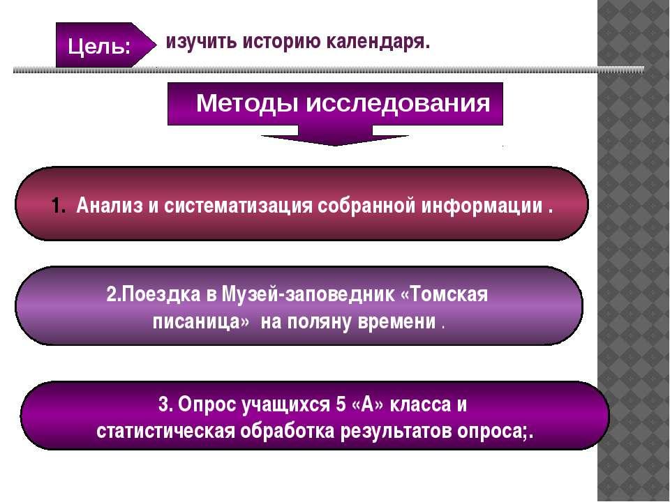 Анализ и систематизация собранной информации . 2.Поездка в Музей-заповедник «...