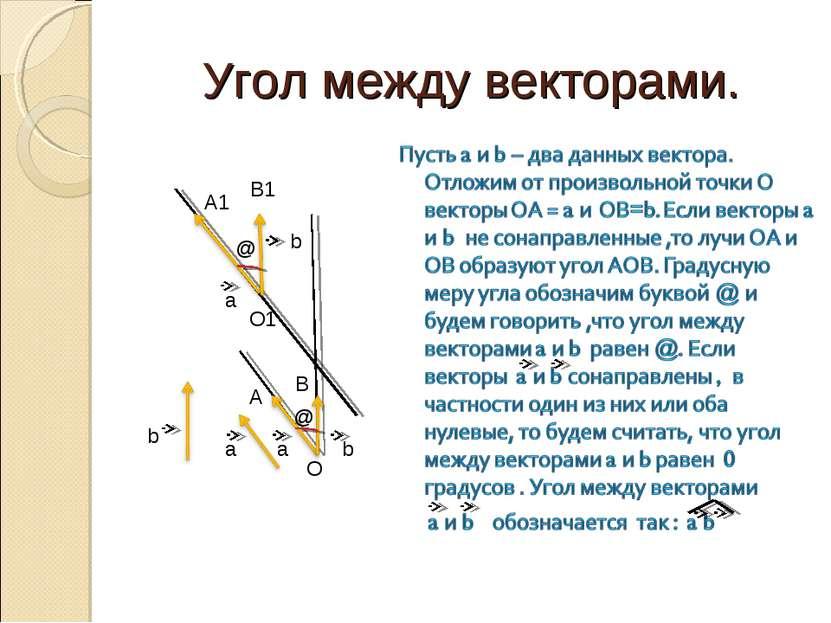 Угол между векторами. O1 A1 A B a O a a B1 b b b @ @