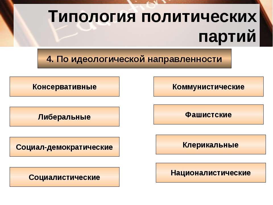 Типология политических партий 4. По идеологической направленности Консерватив...