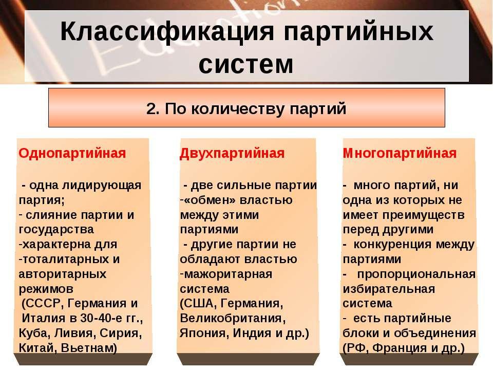 Классификация партийных систем 2. По количеству партий Однопартийная - одна л...