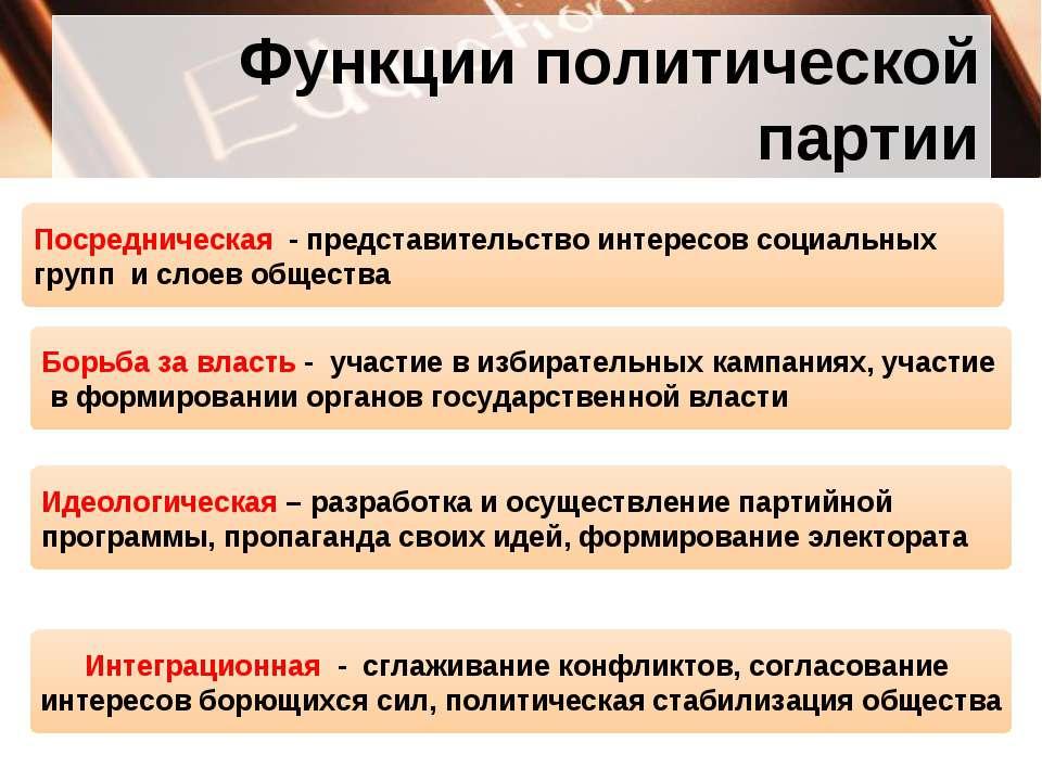 Функции политической партии Посредническая - представительство интересов соци...