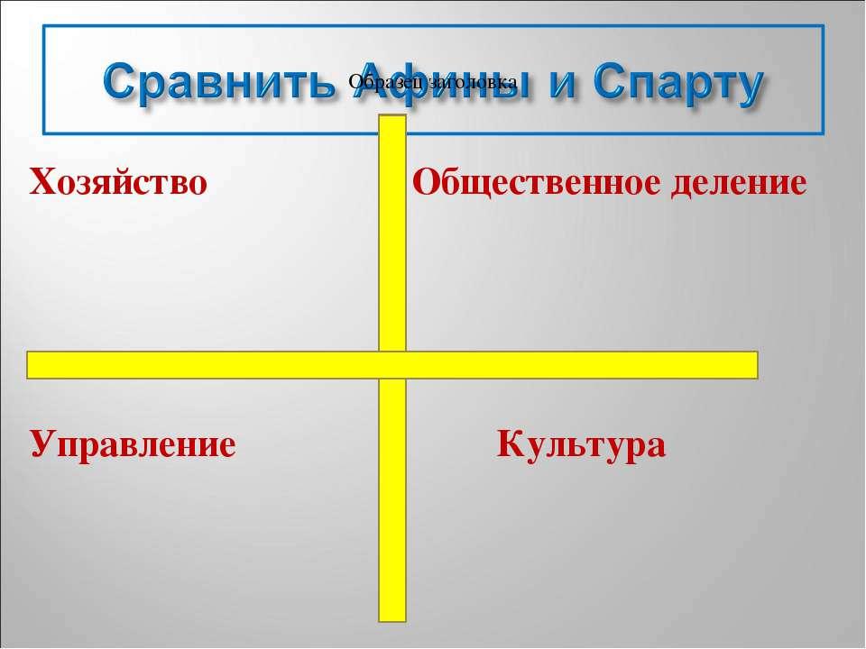 Хозяйство Общественное деление Управление Культура
