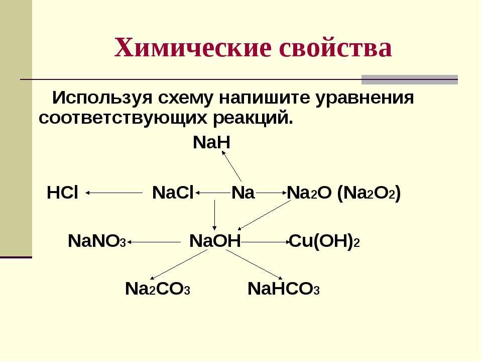 Химические свойства Используя схему напишите уравнения соответствующих реакци...