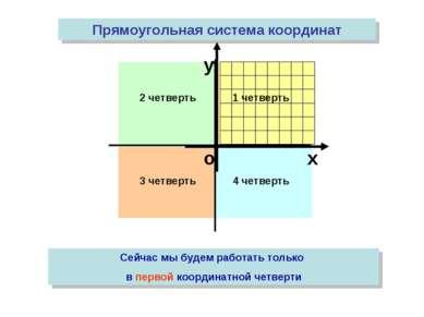 2 четверть 3 четверть 4 четверть Прямоугольная система координат Сейчас мы бу...