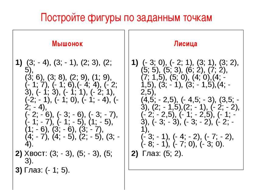 Мышонок  1) (3; - 4), (3; - 1), (2; 3), (2; 5), (3; 6), (3; 8), (2; 9),...