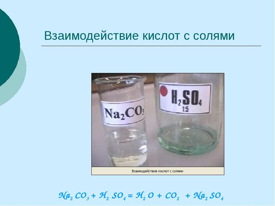 Взаимодействие кислот с солями Na2 CO3 + H2 SO4 = H2 O + CO2 + Na2 SO4