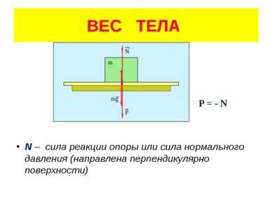 P = - N N – сила реакции опоры или сила нормального давления (направлена перп...