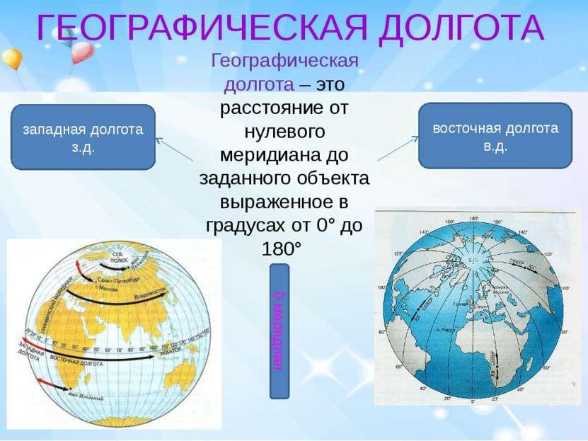 Географическая долгота – это расстояние от нулевого меридиана до заданного об...