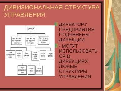 ДИВИЗИОНАЛЬНАЯ СТРУКТУРА УПРАВЛЕНИЯ ДИРЕКТОРУ ПРЕДПРИЯТИЯ ПОДЧЕНЕНЫ ДИРЕКЦИИ ...