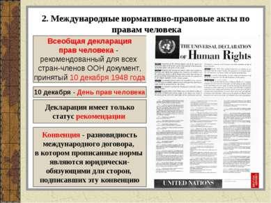 2. Международные нормативно-правовые акты по правам человека Всеобщая деклара...