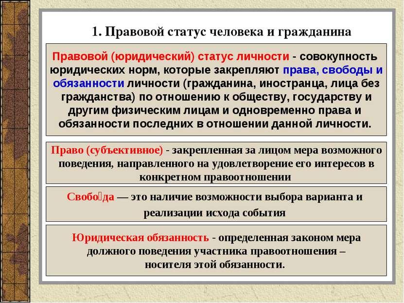 1. Правовой статус человека и гражданина Правовой (юридический) статус личнос...