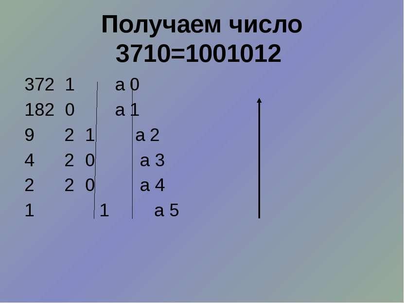Получаем число 3710=1001012 37 2 1 а 0 18 2 0 а 1 9 2 1 а 2 4 2 0 а 3 2 2 0 а...