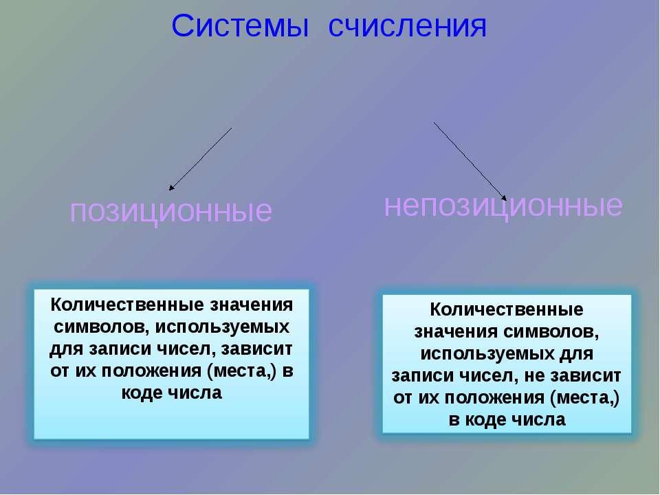 Системы счисления позиционные непозиционные Количественные значения символов,...