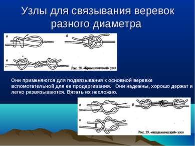 Узлы для связывания веревок разного диаметра Они применяются для подвязывания...