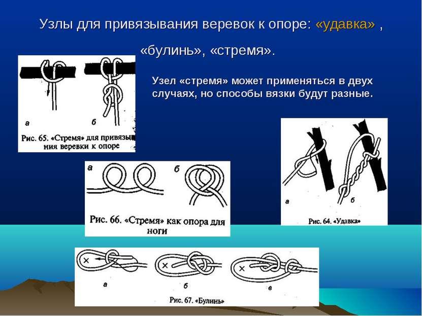 Узлы для привязывания веревок к опоре: «удавка» , «булинь», «стремя». Узел «с...