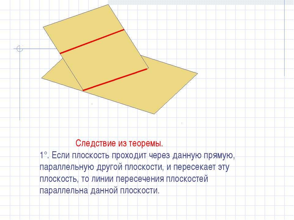 Следствие из теоремы. 1°. Если плоскость проходит через данную прямую, паралл...