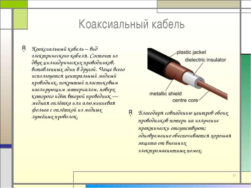 * Коаксиальный кабель Коаксиальный кабель – вид электрического кабеля. Состои...