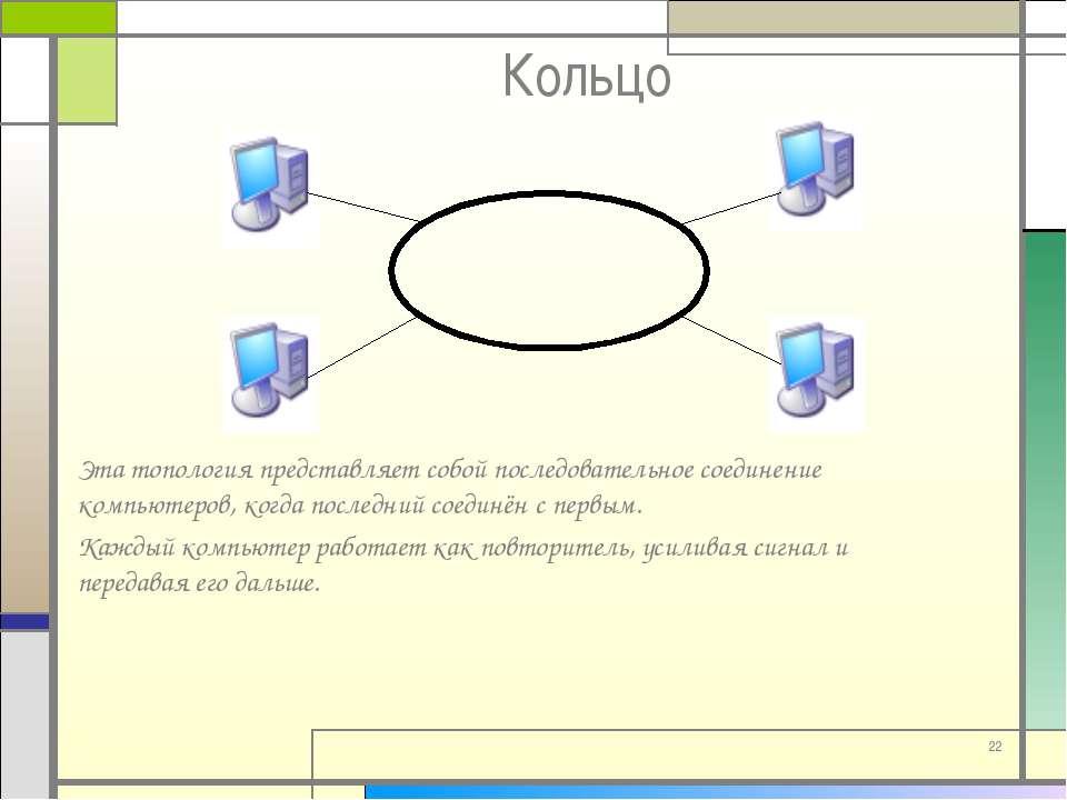 * Кольцо Эта топология представляет собой последовательное соединение компьют...