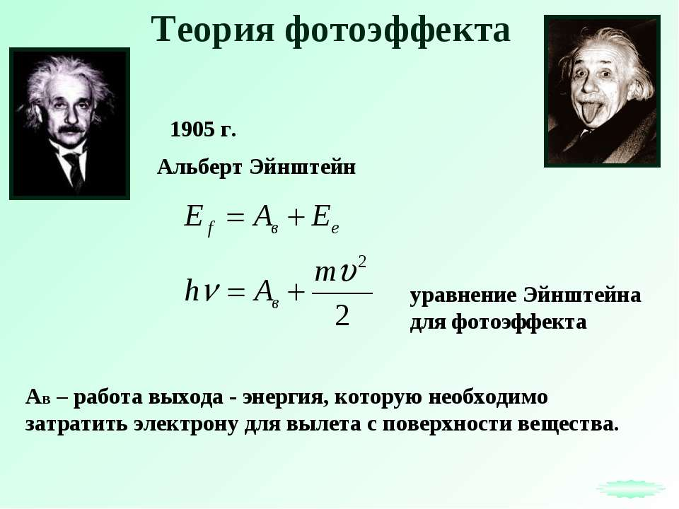 Теория фотоэффекта Альберт Эйнштейн 1905 г. Ав – работа выхода - энергия, кот...