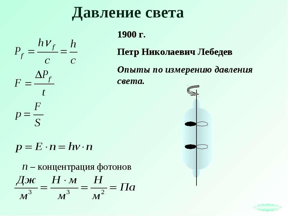 Давление света 1900 г. Петр Николаевич Лебедев Опыты по измерению давления св...