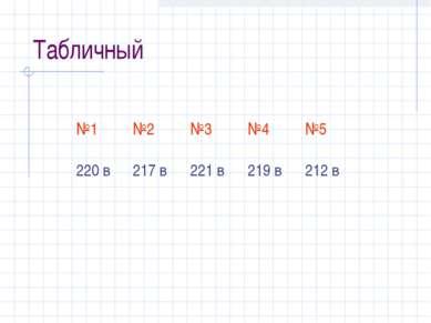 Табличный №1 №2 №3 №4 №5 220 в 217 в 221 в 219 в 212 в