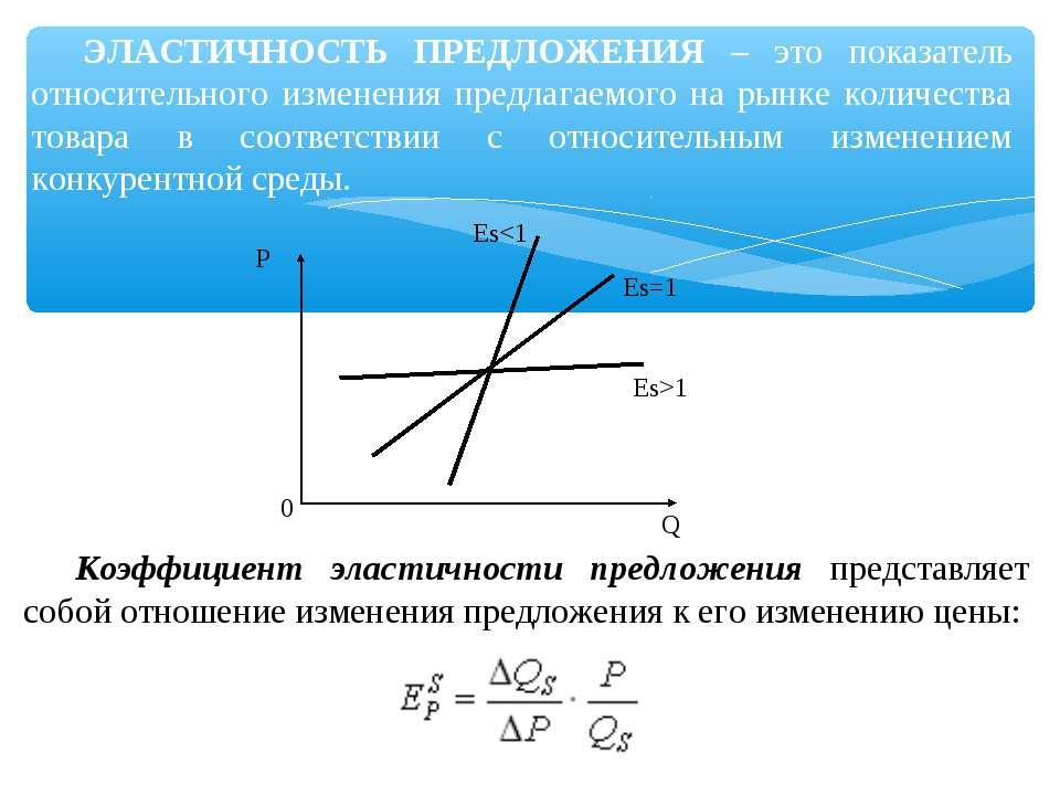 Коэффициент эластичности предложения представляет собой отношение изменения п...