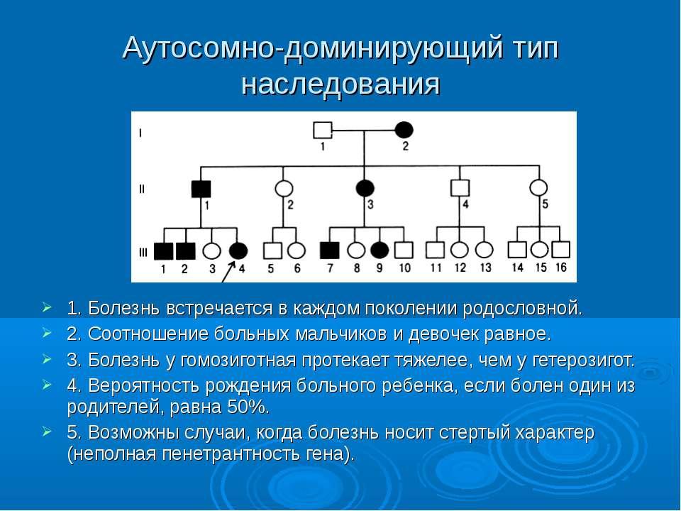 Аутосомно-доминирующий тип наследования 1. Болезнь встречается в каждом покол...