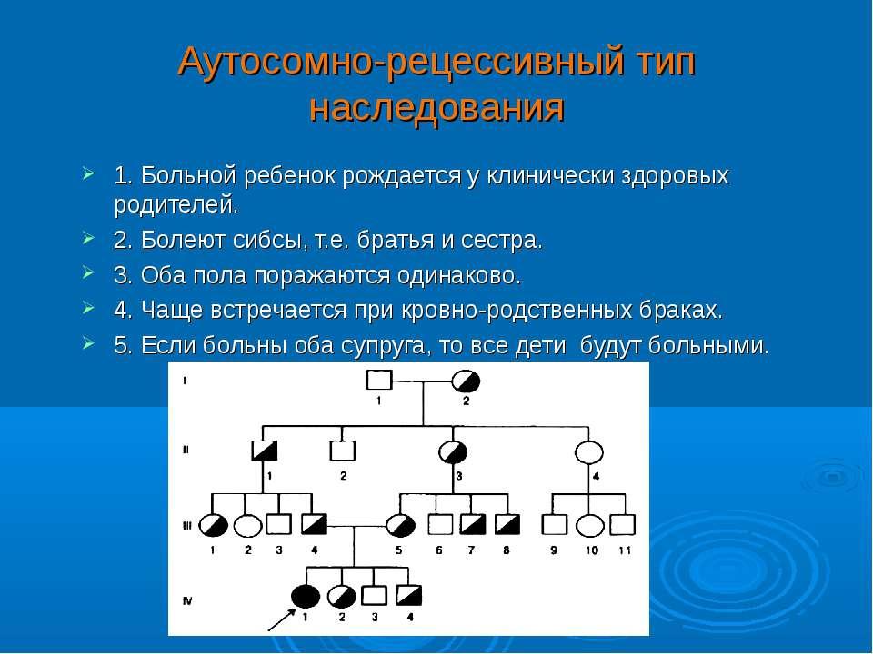 Аутосомно-рецессивный тип наследования 1. Больной ребенок рождается у клиниче...