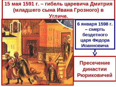 15 мая 1591 г. – гибель царевича Дмитрия (младшего сына Ивана Грозного) в Угл...