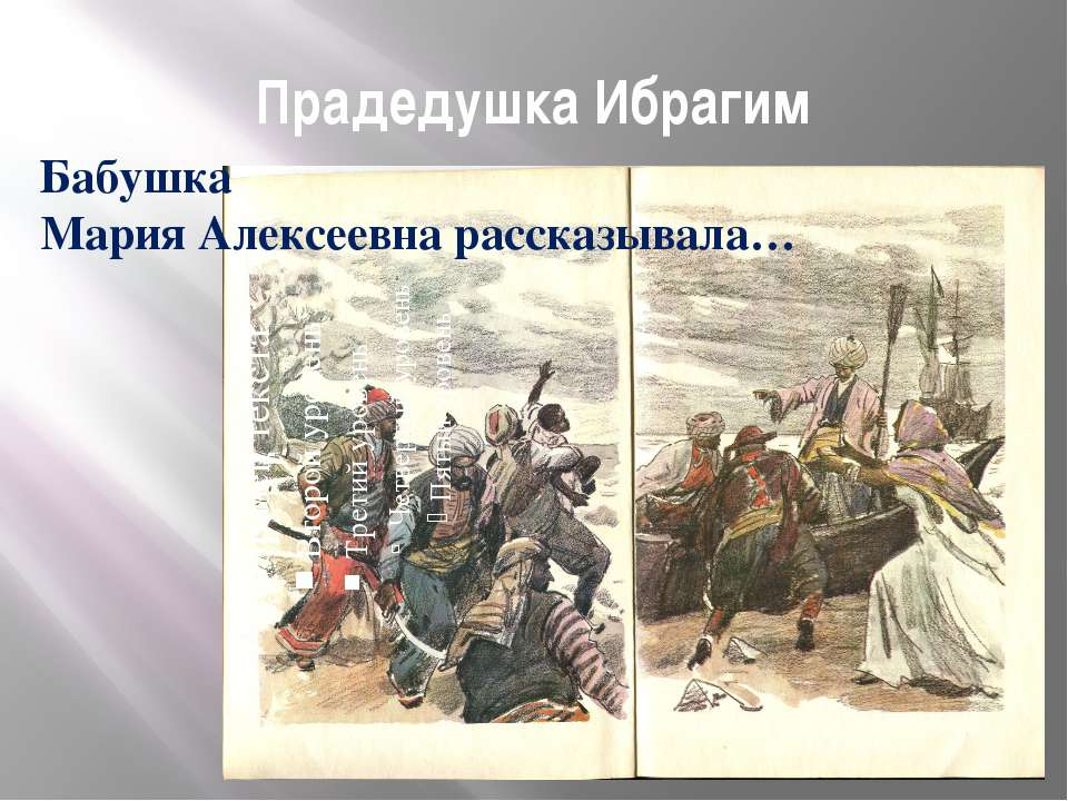 Прадедушка Ибрагим Бабушка Мария Алексеевна рассказывала…
