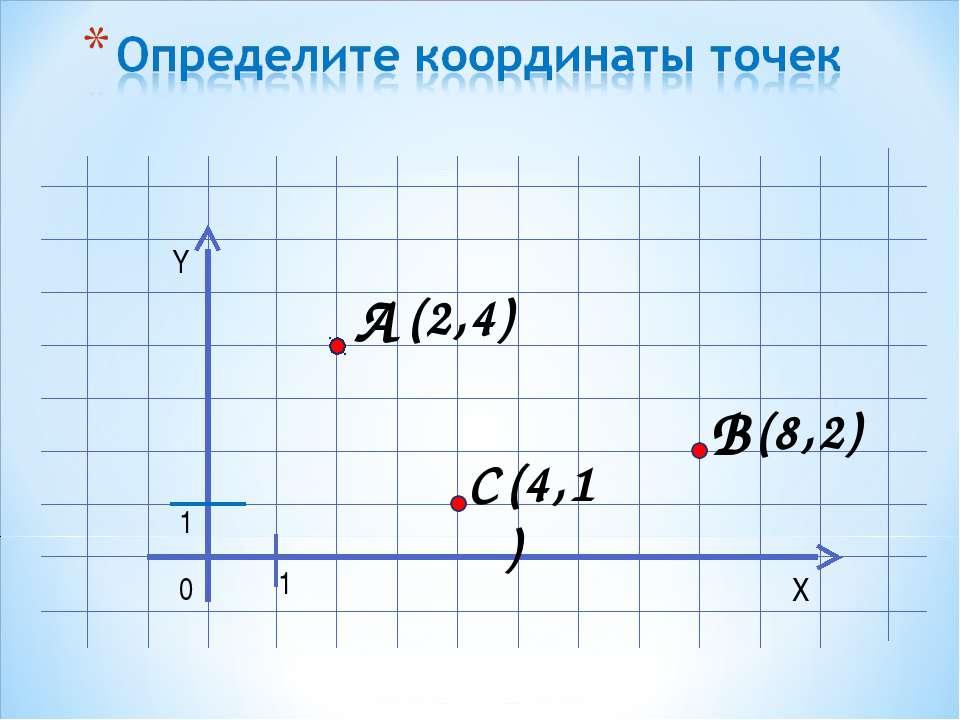 Y X 0 1 A В (2,4) (8,2) С (4,1) 1
