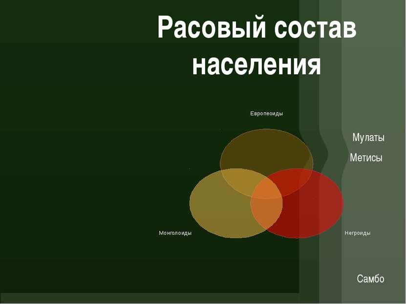 Расовый состав населения Мулаты Метисы Самбо Европеоиды Негроиды Монголоиды
