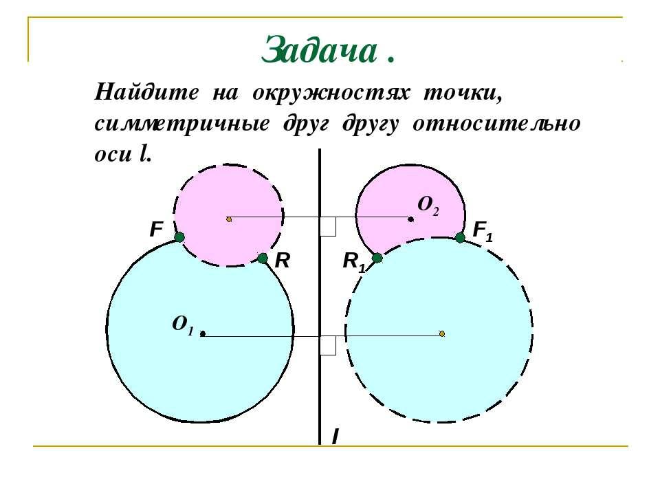 Задача . Найдите на окружностях точки, симметричные друг другу относительно о...