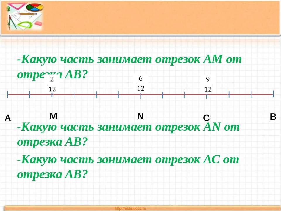 А В М N C -Какую часть занимает отрезок АМ от отрезка АВ? -Какую часть занима...