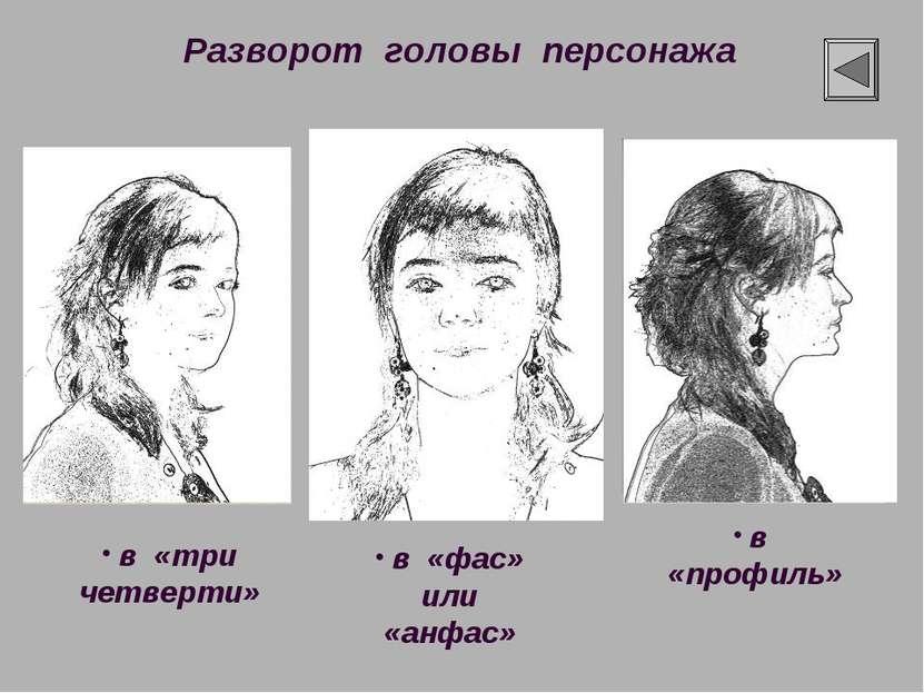 Разворот головы персонажа в «фас» или «анфас» в «профиль» в «три четверти»