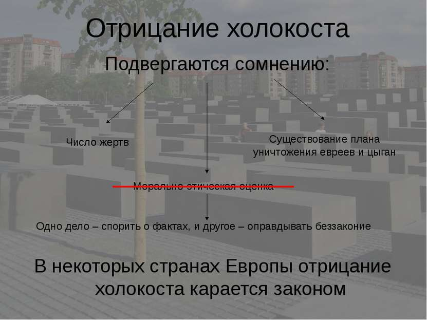 Отрицание холокоста Подвергаются сомнению: Число жертв Существование плана ун...