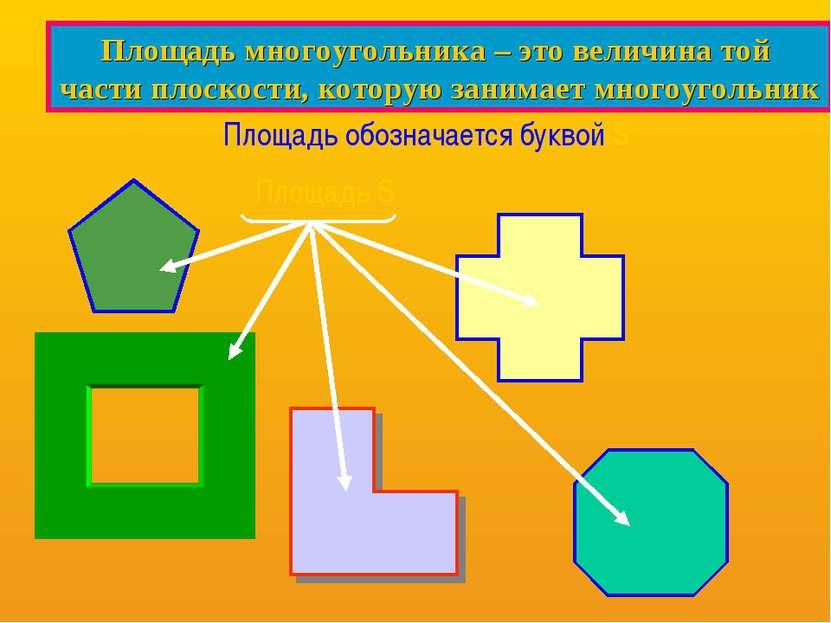 Площадь многоугольника – это величина той части плоскости, которую занимает м...