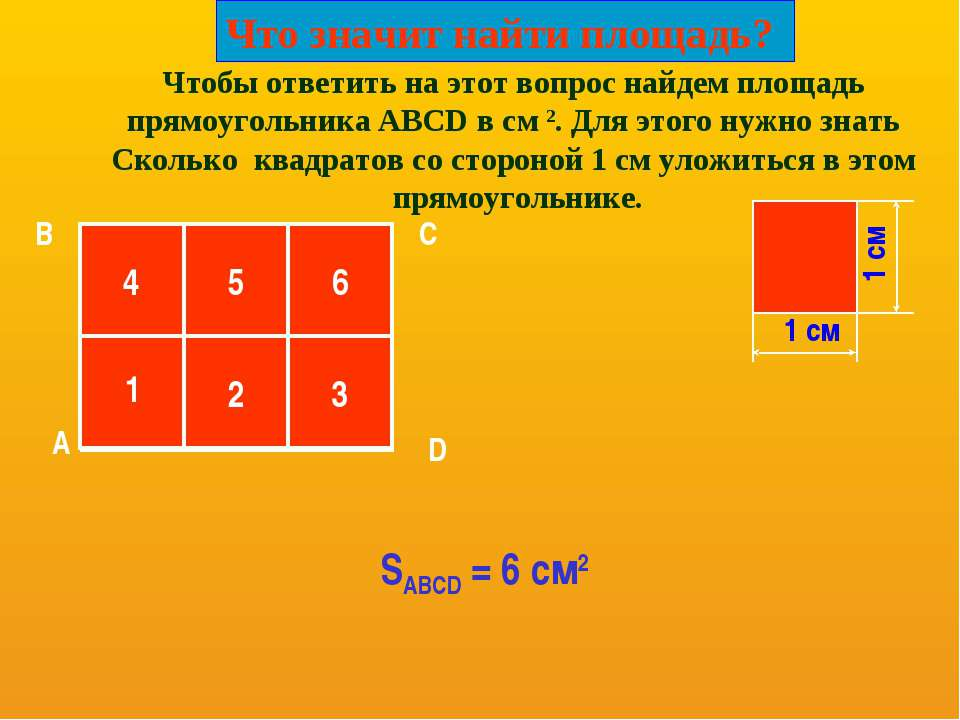 Что значит найти площадь? Чтобы ответить на этот вопрос найдем площадь прямоу...