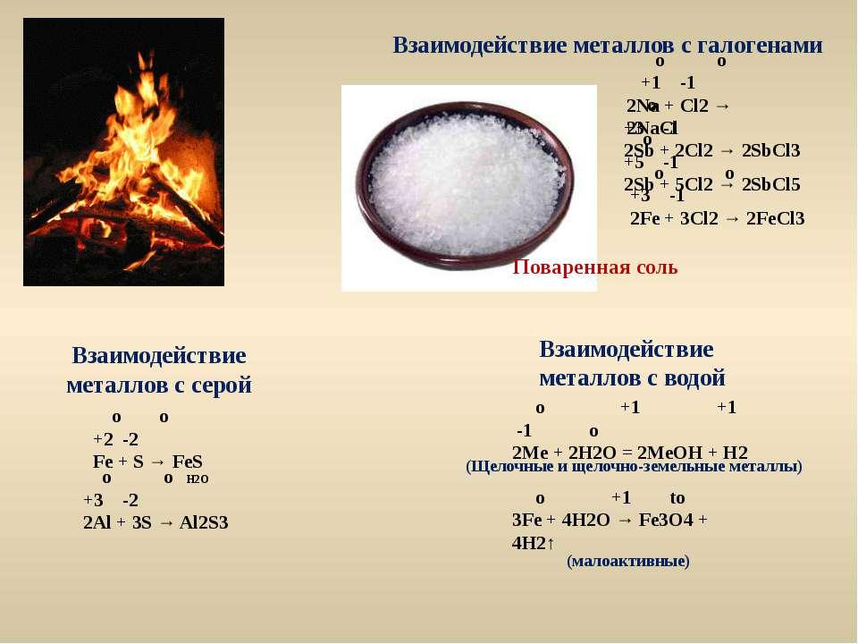 Взаимодействие металлов с галогенами o o +1 -1 2Na + Cl2 → 2NaCl o +3 -1 2Sb ...