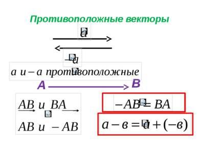 Противоположные векторы А В